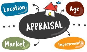 How To Assess the Value of a Home
